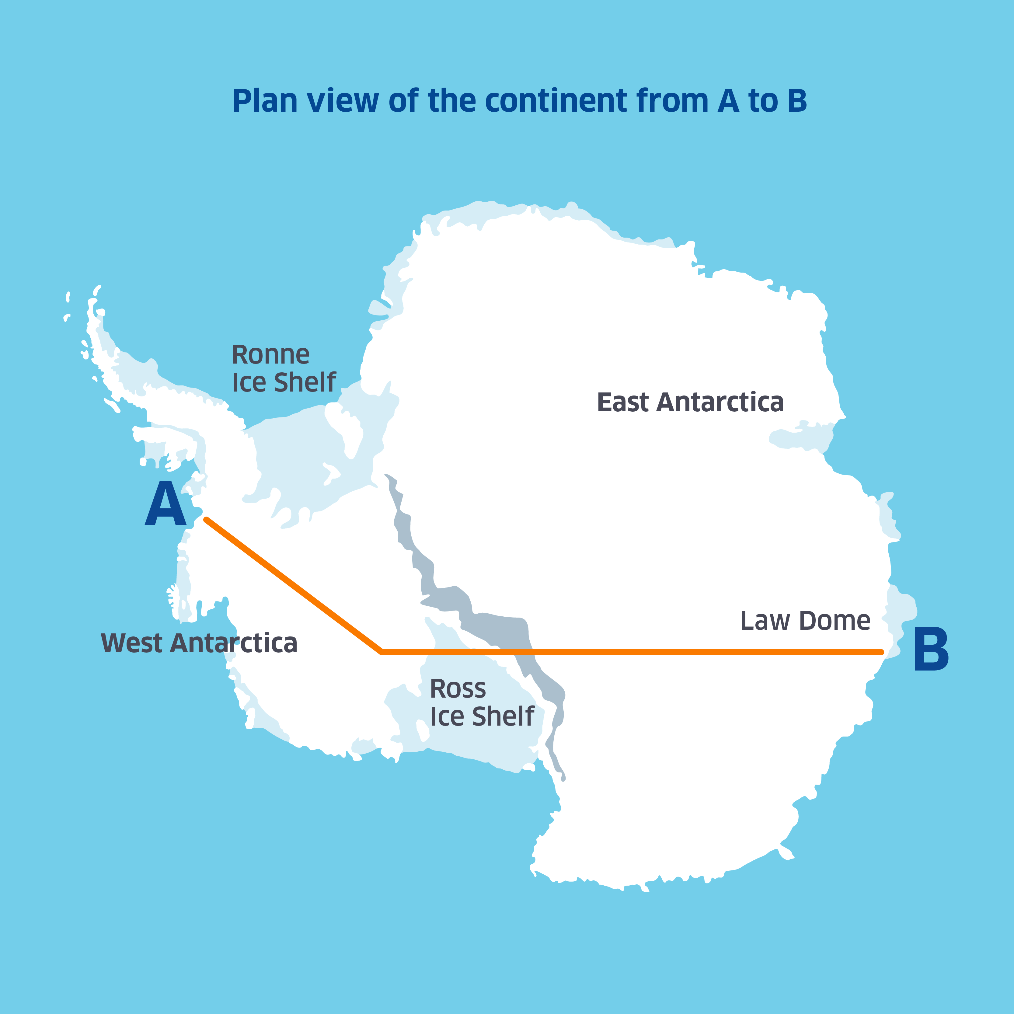 Plan view of Antarctica